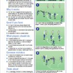 50 Great Backs Moves - Rugby Coach Weekly Rugby Coaching, Did You Know, Told You So