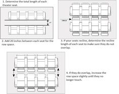 Diagram Explaining the Proper Amount of Space Between Rows
