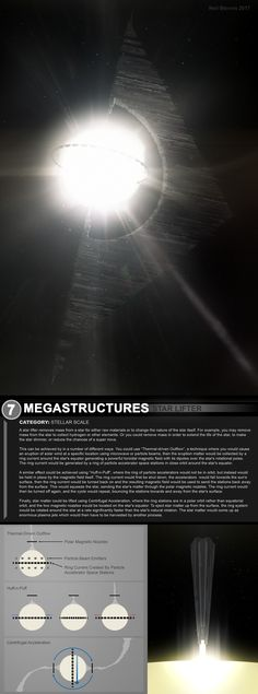 Megastructures 7 Star Lifter Design Packet by ArtOfSoulburn