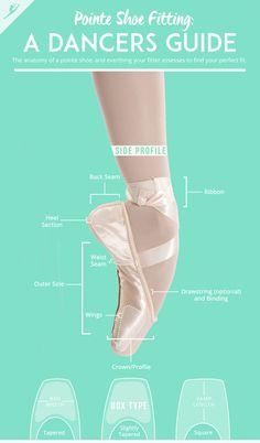 ideas dancing shoes illustration ballet dancers for 2019 Pointe Shoes, Ballet Shoes, Dance Shoes, Ballet Wear, Jazz Shoes, Dancers Feet, Ballet Dancers, Ballerina Dancing, Ballet Terms