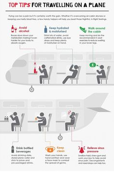 If you've ever flown on a plane before, chances are you've suffered a few unpleasant symptoms. A new infographic shows e Air Travel Tips, Packing Tips For Travel, Travel Goals, Travel Advice, Travel Guides, Travel Hacks, Europe Packing, Traveling Europe, Backpacking Europe