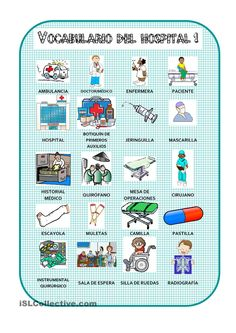 Vocabulario del Hospital 1