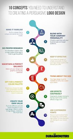 Business infographic : 10 Concepts You Need to Understand to Creating a Persuasive Logo Design Logo Design Tips, Graphisches Design, Graphic Design Tutorials, Branding Design, Design Quotes, Webdesign Inspiration, Graphic Design Inspiration, Corporate Design, Logos Online