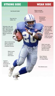 Barry Sanders ~ Interesting don't completely agree but some points close to the mark.