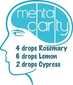 oil blends for focus, peace, etc Mental Clarity 4 drops Rosemary 6 drops Lemon 2 drops Cypress Tammy Carroll Martin, Independent Distributor #1824449