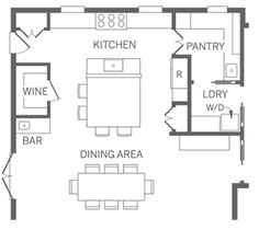 Pretty good kitchen layout includes pantry, laundry and dining. Pretty good kitchen layout includes pantry, laundry and dining. Best Kitchen Layout, Kitchen Pantry Design, Kitchen Cabinet Layout, Best Kitchen Designs, Kitchen Layout Plans, Kitchen Decor, Nice Kitchen, Kitchen Dining, Kitchen Cabinets