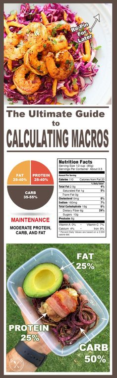 Everything You Need To Know About Macros to reach your goals!