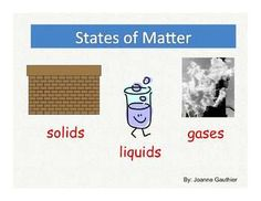 This is a simple e-book explaining the characteristics of the 3 States of Matter in a question and answer format.