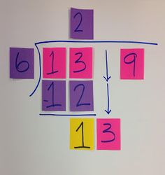 Middle School OCD--teaching long division