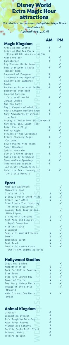 Not all attractions are open during Extra Magic Hours at Walt Disney World. Here's the current list. Walt Disney World, Disney World Tipps, Disney World Florida, Disney World Planning, Disney World Tips And Tricks, Disney World Vacation, Disney Tips, Disney Vacations, Disney Magic