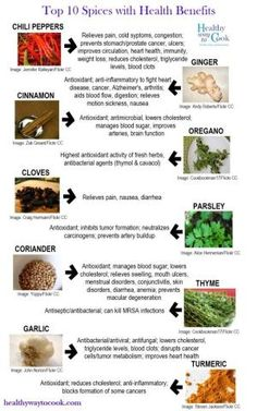 Top 10 Spices with Health Benefits (healthywaytocook.com). Sneak these spices and herbs into your food! Turmeric is great in soup, thyme and parsley are amazing in salads, grated ginger on anything is sooo good! by LiveLoveLaughMyLife
