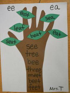 Mrs. T's First Grade Class: Long E (ee ea) Word Sort