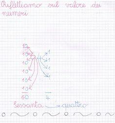 Problema, il quadrato dei primi cento numeri,scomposizione in decine e unità - Didattica Scuola Primaria