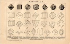 Crystal Structures Antique Lithograph 1894 Vintage by Craftissimo, €12.95