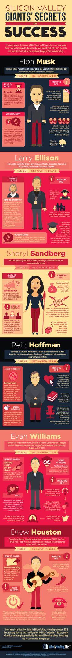 6 Secret Success Stories of Billionaires #Infographic