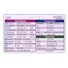 Amazon.com: Lab Values Pocket Reference Guide Badge Card Horizontal: Health & Personal Care