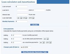 Loan Calculator Bankrate Calculate Your Payment Today