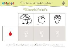 Tableaux à double entrée 1
