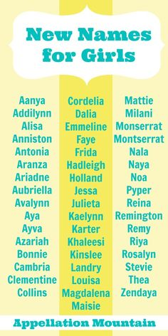 New names for girls 2014 cute baby names, boy names, baby girl middle names Baby Girl Middle Names, Baby Boy Names Strong, Cute Baby Girl Names, Cute Names, Unique Baby Names, New Names, First Names, Names Baby, Popular Middle Names