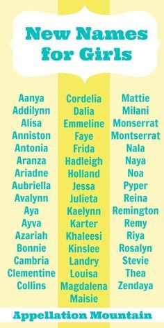 Last names starting with Van/Von?