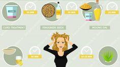 How to remove dandruff – home remedies for dandruff