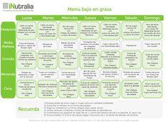 #menú_semanal bajo en #grasa... Destacan las saludables como las insaturadas, presentes en el #aceite de oliva, #pescado, #frutos_secos, etc www.inutralia.com