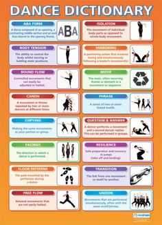 Dance Dictionary | Dance Educational School Posters