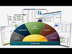 We are providing Live Online demo on SAP BI, interested people register in website | 91-40-6050-1418
