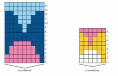 Inspiroiduin Muita Ihania - blogissa nähdystä pilvenreunalla-kuviosta jo viime syksynä, mutta vasta nyt sain aikaiseksi neuloa tuot... Knitting Charts, Knitting Socks, Tunisian Crochet, Crochet Yarn, Wool Socks, Mittens, Projects To Try, Crochet Patterns, Stitch
