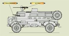 Armored Car, Armored Vehicles, Military Service, Apc, Cold War, Military Vehicles, Weapons, Photos, Pictures