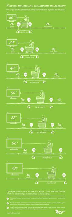Учимся правильно смотреть телевизор #Инфографика