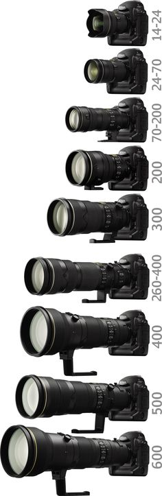 Pick your focal length! Photography Guide, Photography Camera, Photography Equipment, Photography Business, Photography Tutorials, Creative Photography, Nikon Digital Camera, Camera Nikon, Camera Gear