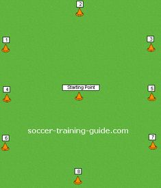 f8958cb10 Soccer Fitness Drills - modify the number of reps on stations for ...