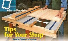 Extension Router Table Plans - Router Tips, Jigs and Fixtures | WoodArchivist.com