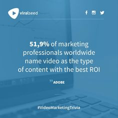 """of marketing professionals worldwide name video as a type of content with the best ROI"""" - Adobe Inbound Marketing, Content Marketing, Digital Marketing, Marketing Professional, Competitor Analysis, Trivia, Seo, Adobe, Names"""