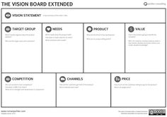 The Strategic Change Canvas Is Designed For Larger Organizations