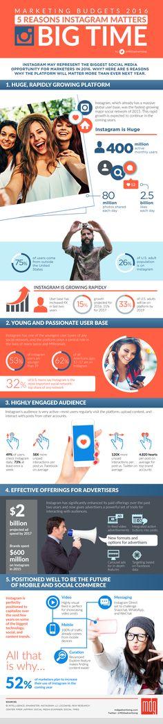 Hola: Una infografía con5 razones para usar Instagram en 2016. Un saludo Infographic by MDG Advertising