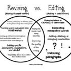 This venn diagram breaks down the main differences between revising and editing. (See