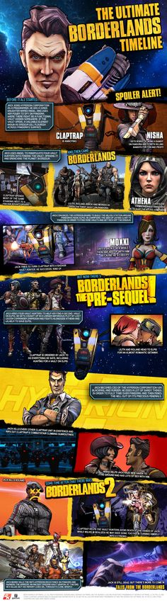 Borderlands is a series of action role-playing first-person shooter video games in a space western science fantasy setting, created by Gearbox Software and published by Games for multiple platforms. Borderlands Series, Tales From The Borderlands, King's Quest, Handsome Jack, Game Quotes, Geek Games, Web Design, Bioshock, Gaming Memes