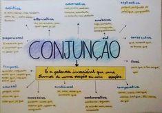 Build Your Brazilian Portuguese Vocabulary Portuguese Grammar, Portuguese Lessons, Portuguese Language, Tony Buzan, Mental Map, Learn Brazilian Portuguese, Learn A New Language, Study Hard, Study Inspiration