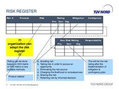 Risk Management In Construction  Risk Management Management And