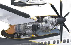 Aircraft Engines Explained and Types of Aviation Engines with References Animations Videos and Pictures