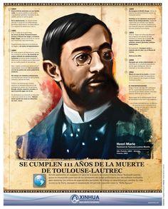 Timeline de Toulouse-Lautrec #infografia