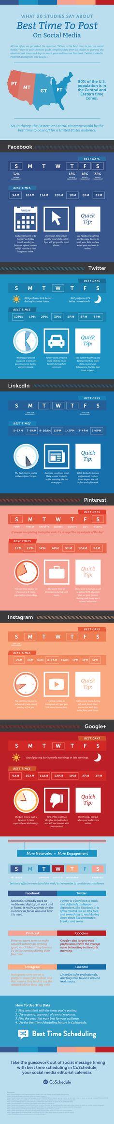 Quel est le meilleur moment pour publier sur les réseaux sociaux (Facebook , Twitter , LinkedIn , Google plus, Instagram , Pinterest) ? La réponse en une infographie, fruit de la synthèse de 20 études sérieuses sur le sujet ( HubSpot , Buffer , Forbes , HuffPost , Quicksprout...).  Via Social Media Today, LLC  https://lnkd.in/d6J5pjt