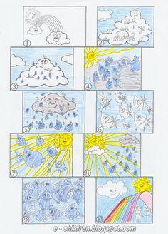 Los Niños: Ο ΚΥΚΛΟΣ ΤΟΥ ΝΕΡΟΥ σε 10 καρτελίτσες1