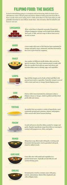 infographic - filipino food basics --