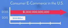 Bonvera to Launch Social Shopping Franchise Network | Tony Sama's Blog
