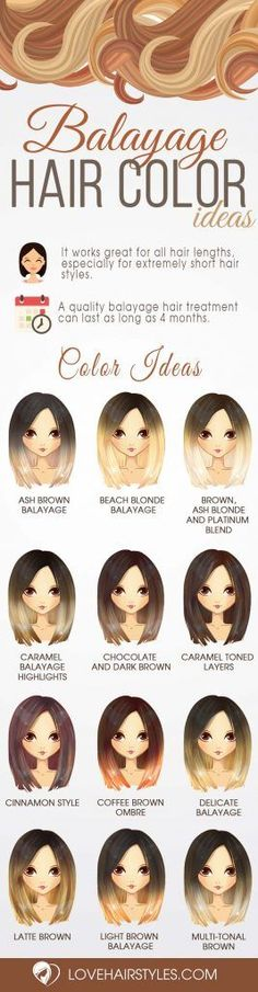 Caramel or Latte Balayage Hair Color Ideas in Brown to Caramel Tones