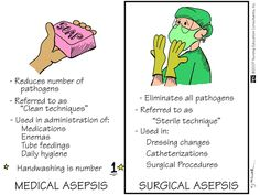 Medical vs Surgical Asepsis - Great Study Tool for Health Assessment for Nursing School and Nursing Students! Physician Assistant Education, Nurse Education, Medical Assistant, Medical Surgical Nursing, Surgical Tech, Nurse Teaching, Med Surg Nursing, Nursing School Notes, College Nursing