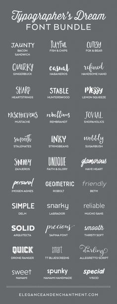 A typographer's dream font collection. 33 Fabulous Fonts for graphic design…